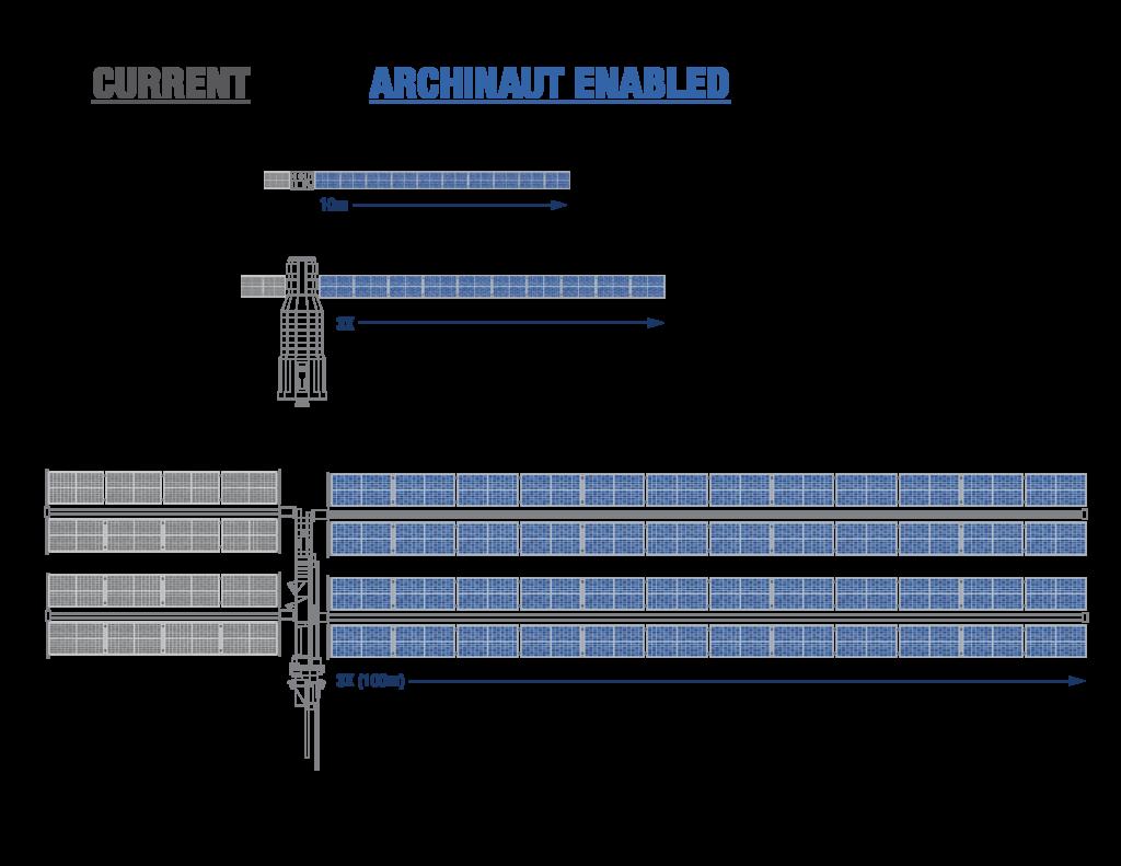 Archinaut-Solar-Blankets-01-1024x791